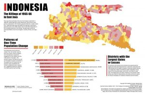 indonesia-killing