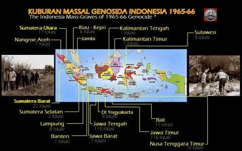 Data temuan kuburan massal korban Genosida 1965-66 [Infografis: Media-Center YPKP'65]